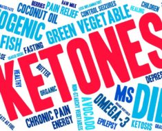 ketones supplements
